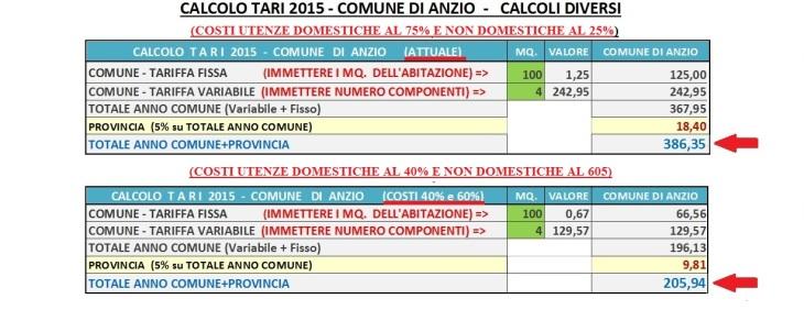 CALCOLO_TARI_2015_PERCENTUALE_DIVERSA_1.jpg