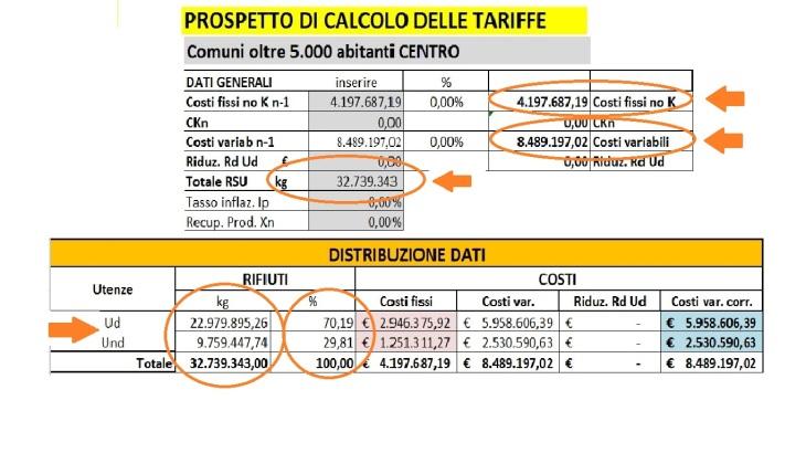 TARIFFE CALCOLO FINANZE